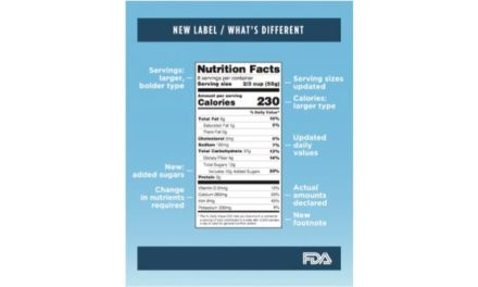 Understanding the New Food Labels