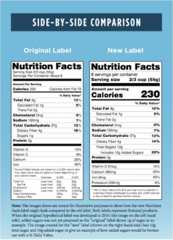 New and Old Food Label Side By Side