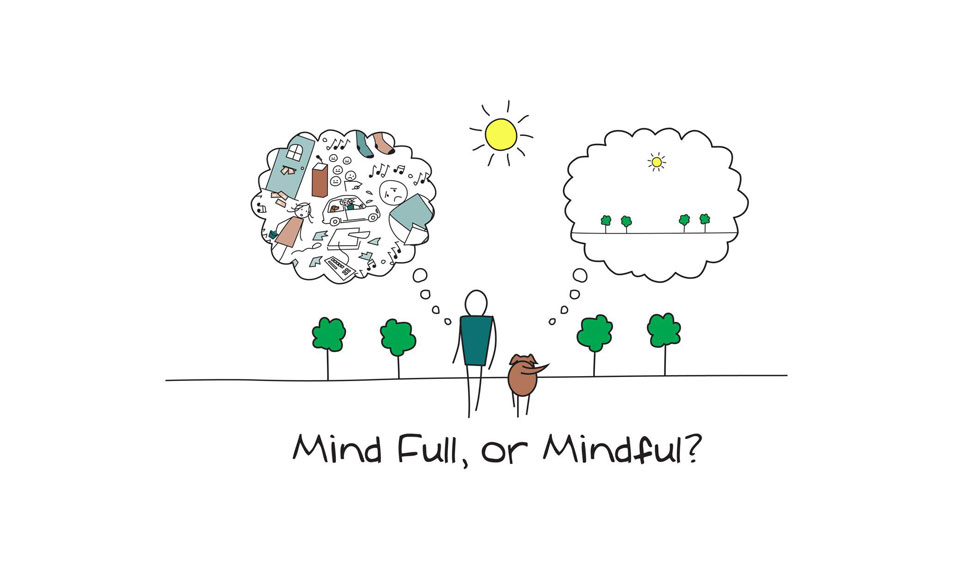 "Wishing you a ""Mindful"" Monday…."