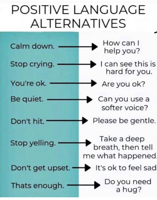 Positive Language Alternatives