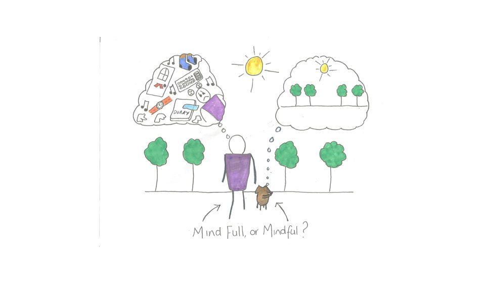 Are you mind full or mindful?